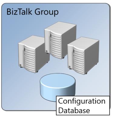 BizTalk-Group.png