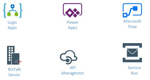 Logic Apps | Hooking Stuffs Together