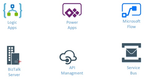 August 10, 2020 Weekly Update on Microsoft Integration Platform & Azure iPaaS
